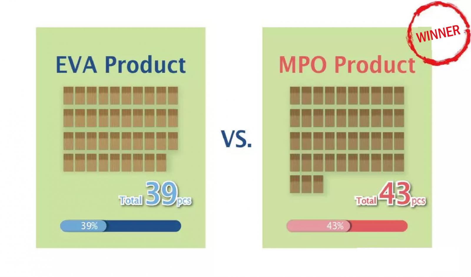 So sánh hình dáng keo nóng chảy mPO│Hot Melt TEX YEAR